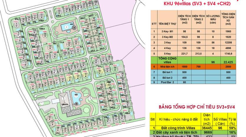 Phân lô chi tiết 96 căn Novotel Villas